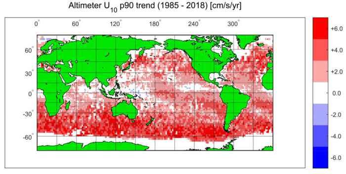 datos de satélite de las olas