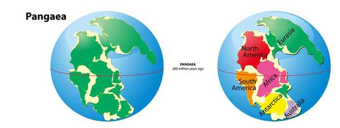 supercontinente Pangega