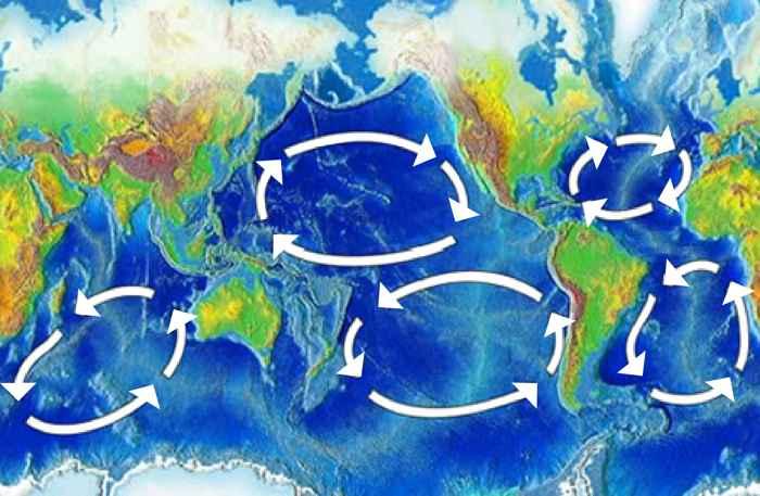 giros oceánicos