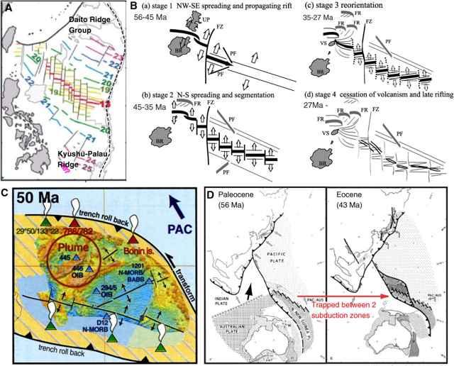 anomalíaas magnéticas en la fosa de Filipinas