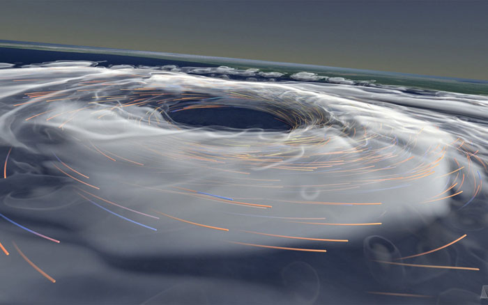 evolución de un huracán