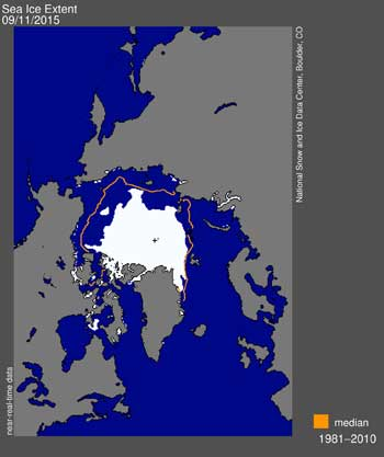 Mínimo de hielo marino de verano en el Ártico 2015