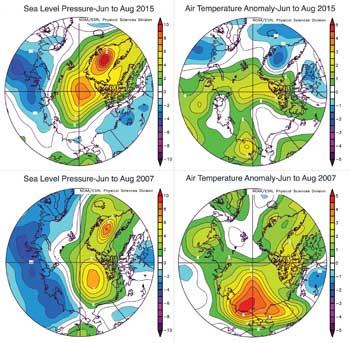 nivel del mar y temperatura en el Ártico