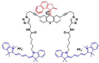química de la molecula nanosubmarino