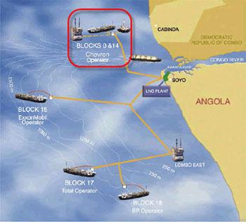 zonas de perforación en la costa de Angola
