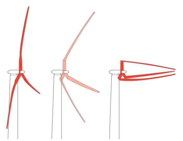 alineación con el viento de palas gigantes