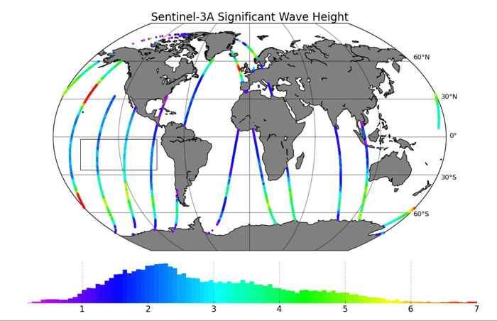 altura significativa de las olas medida por el Sentinel-3A
