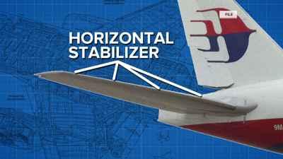 estabilizador horizontal de un Boeing 777
