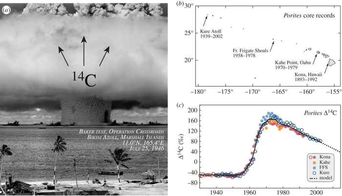explosión de un bomba atomica en Hawái