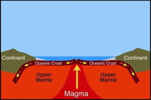 salida de magma en un dorsal oceánica