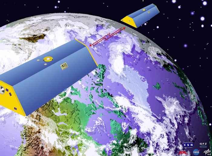satélites GRACE