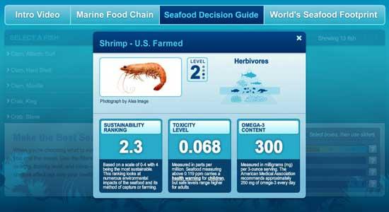 huella de consumo de pescado