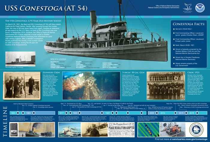 poster del USS Conestoga
