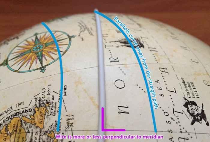 lineas curvas en un globo