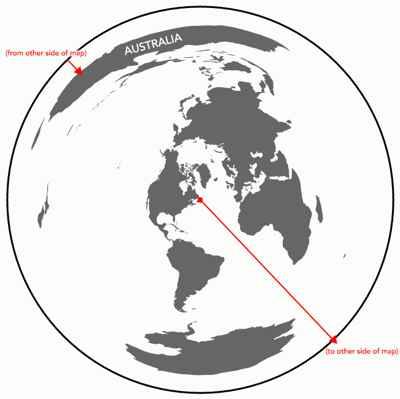 línea en el globo