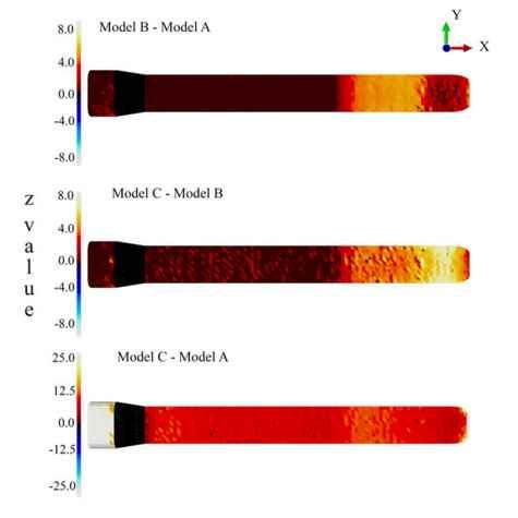 simulación de impactos con la frente de un cachalote