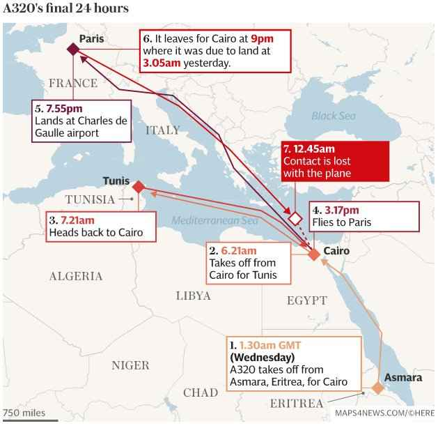 timeline del vuelo MS804 de EgyptAir
