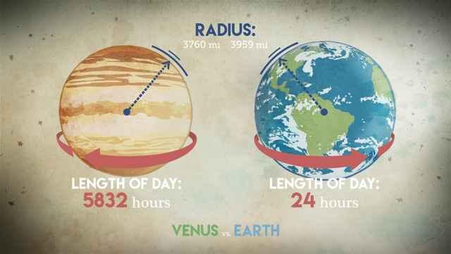 comparación del radio de Venus y la Tierra