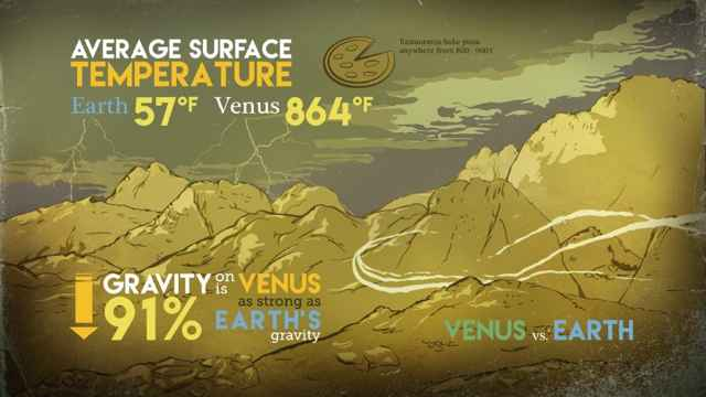 comparación de temperaturas de Venus y la Tierra