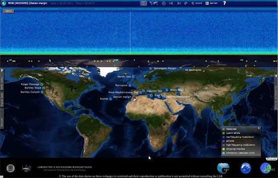 proyecto LIDO, monitor en tiempo real de sonidos submarinos