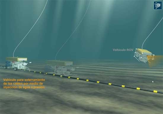 vehículos de soterramiento submarino, REE