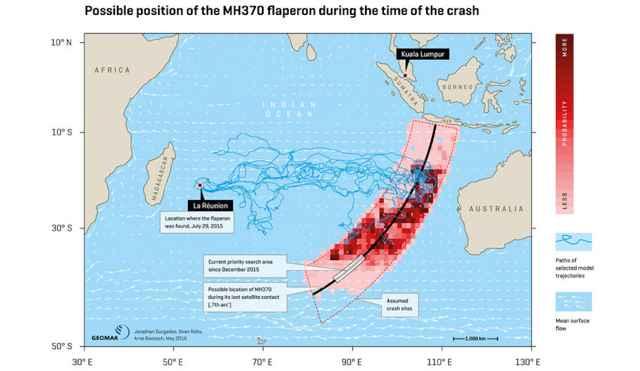 área de búsqueda y deriva de restos del MH370