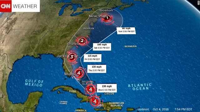 trayectoria del huracán Matthew