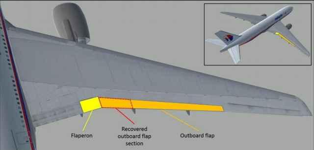 trozo de flaperon del vuelo MH370