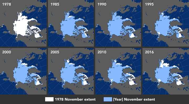 media hielo marino del Ártico noviembre 1978-2016