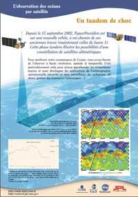 observación del océano por satélite