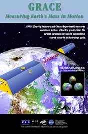 poster satélites gemelos misión Grace, NASA