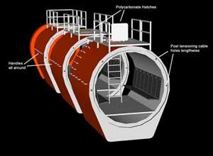 statim shelter system, estructura