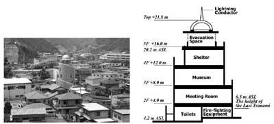 torre Nishiki, en Mie Japón, sección
