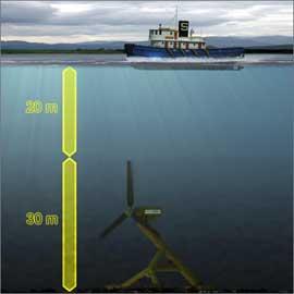 turbina marina Hammerfest, recreacion artística