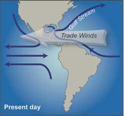 circulación vientos en el Istmo de Panamá en la actualidad