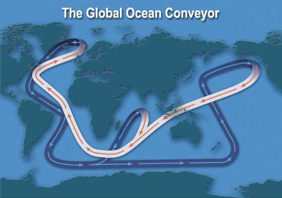 corrientes oceánicas actuales