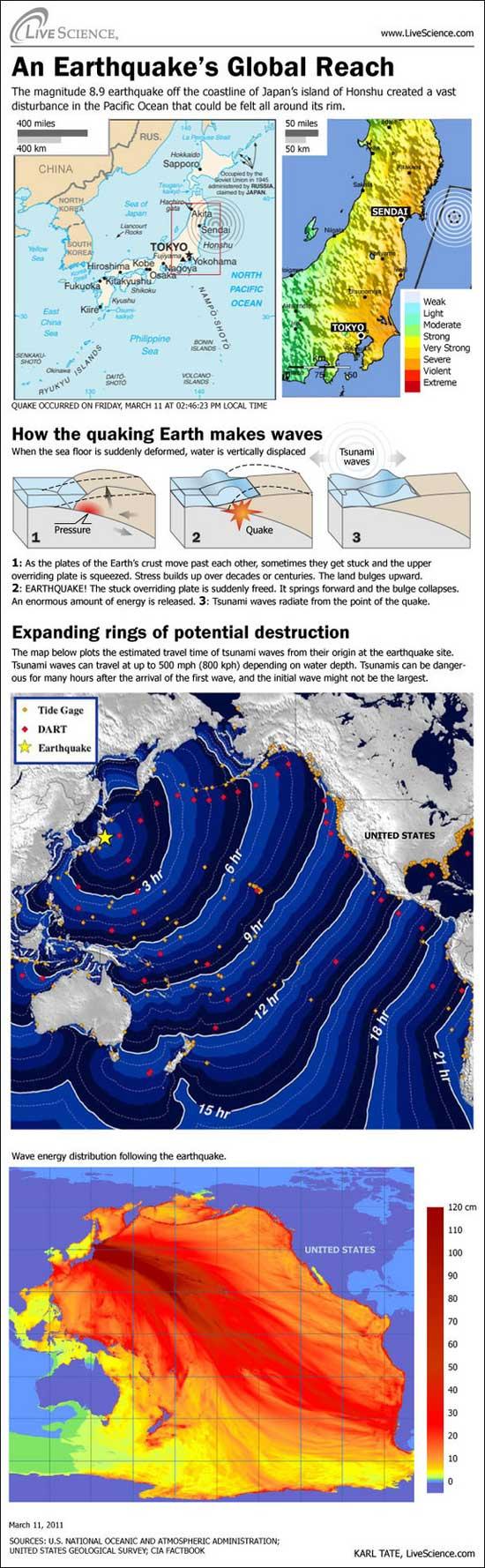 alcance global del terremoto y tsunami de Japón 2011