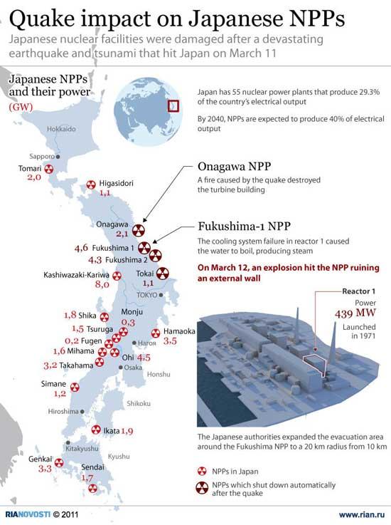 impacto el terremoto y tsunami en las centrales nucleares japonesas