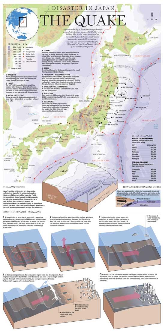 infografía del terremoto y tsunami de Japón 2011