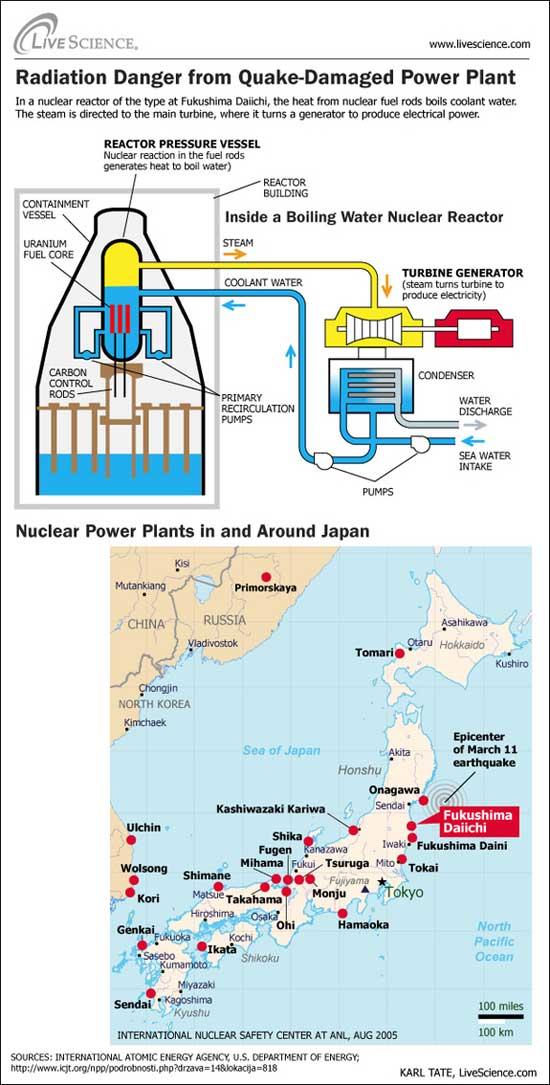 el peligro de radiación en la central nuclear de Fukushima