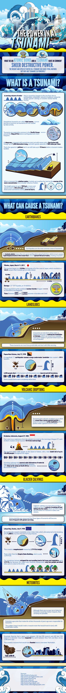 el poder de un tsunami, infografía