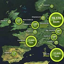 almacenes subterráneos de gas en Europa