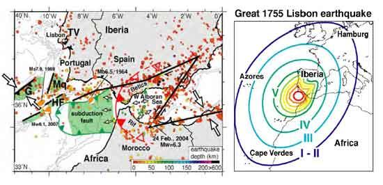 análisis del tsunami de Lisboa en 1755
