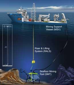 barco minero marino