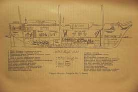 HMS Beagle, 1832 - sección longitudinal
