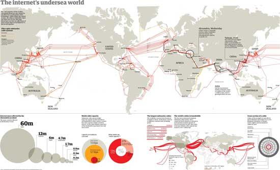 mapa de cables submarinos de internet