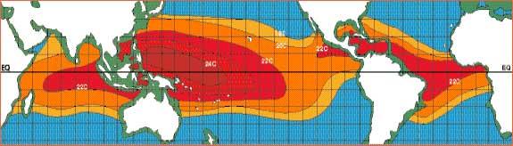 Gráfico OTEC aplicación en océanos
