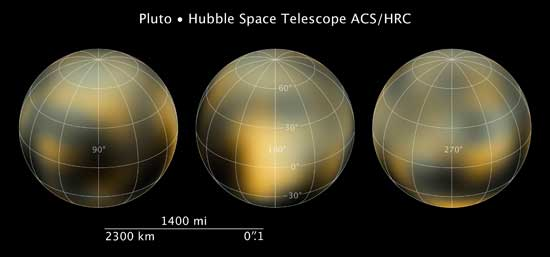 Plutón Hubble, escala