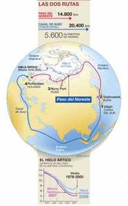 ruta marina del noreste en el ártico