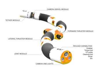 Eelume, el robot submarino serpiente en detalle